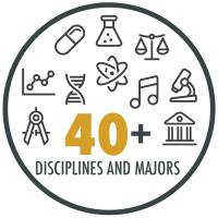 Students at Pardee RAND come from more than 40 disciplines and majors